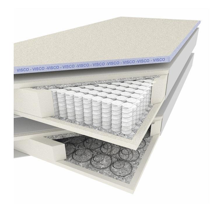 Posteľ, 140x200, sivá látka,  MEGAKOMFORT VISCO, VERONA - detail matracu