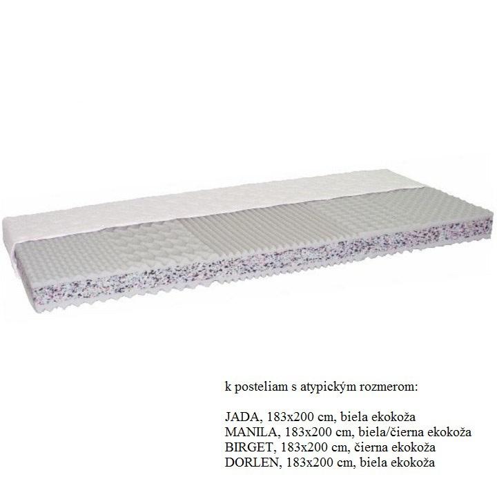 Matrac, 183x200, CATANIA ECO ATYP, na bielom pozadí