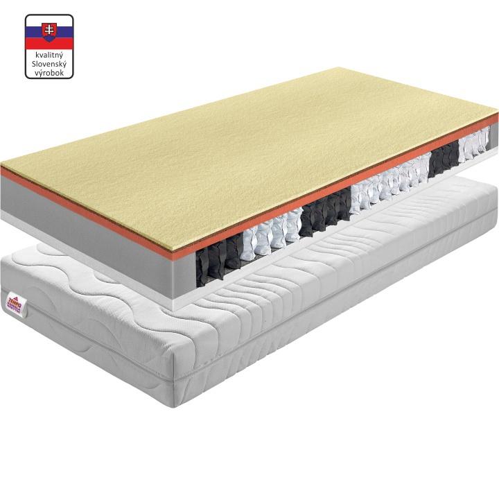 Matrac, pružinový, 80x200, slovenský výrobok, BE PALMEA NEW